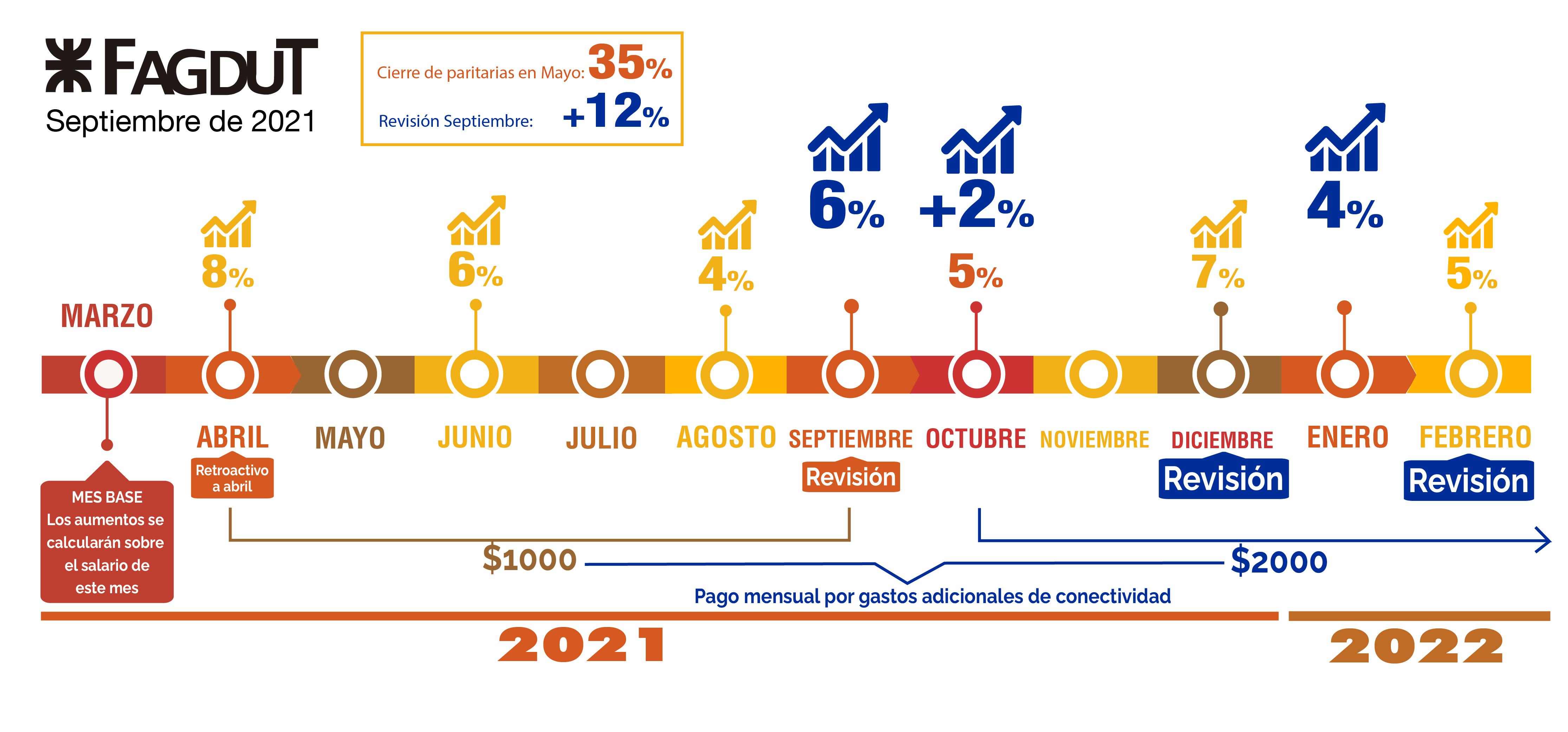 Infografía 2020-20201